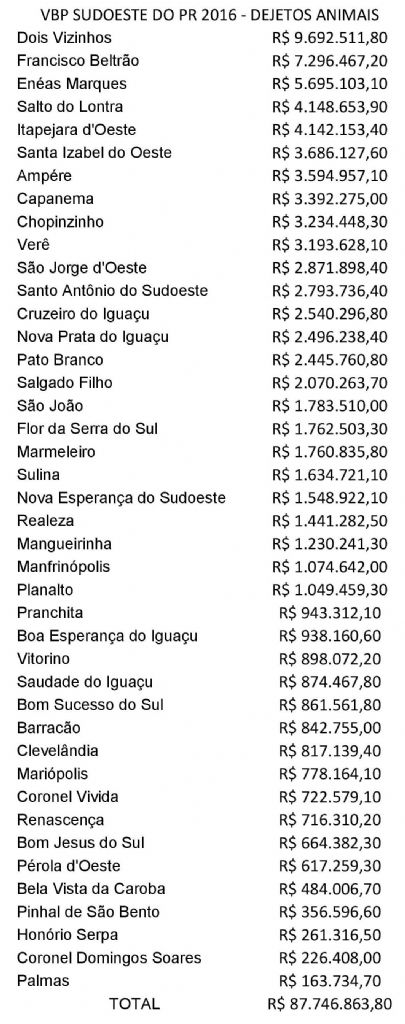 5641331a8 FEDERAÇÃO DAS ASSOCIAÇÕES COMERCIAIS E EMPRESARIAIS DO ESTADO DO ...